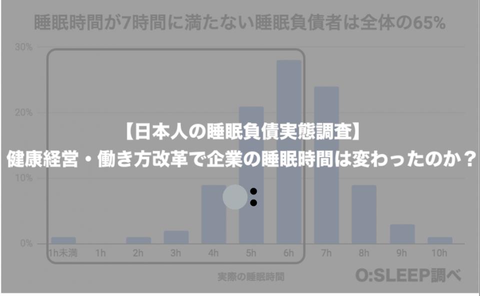 【日本人の睡眠負債実態調査】健康経営・働き方改革で企業の睡眠時間は変わったのか?